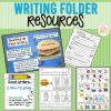 writing folder resources helper