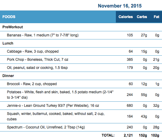 November 16th Meals and Macronutrients