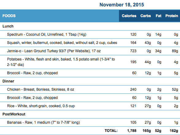 November 18th Meals and Macronutrients