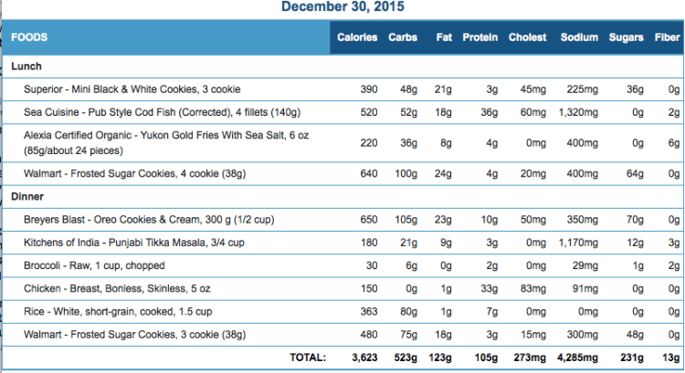 Mike's Diet Journal Entry for Dec 30