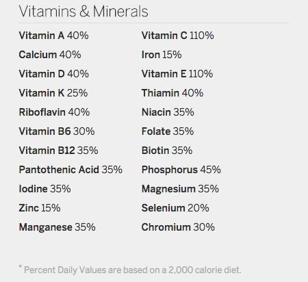 Slim Fast Vitamin info