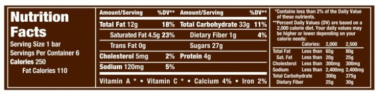 Snickers bar nutritional label