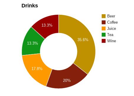 GTAATX drinks