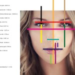 colored bars overlay a model's face and the measurements appear on the left. Each bar is plugged into a calculation to calculate the beauty ratio, close to 1.618
