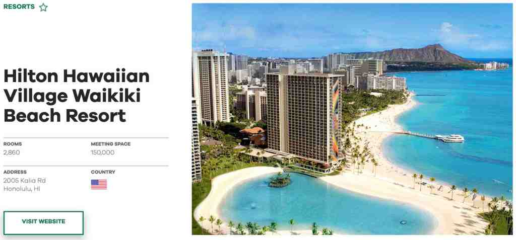 Property Analysis for Park Hotels and Resorts Hilton Hawaiian Village Waikiki Beach Resort