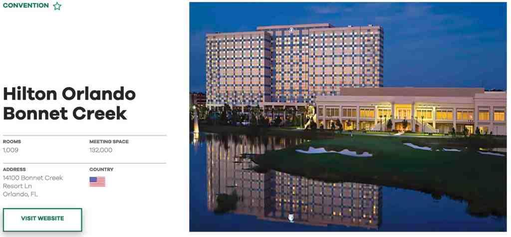 Hilton Orlando Bonnet Creek - PK Stock & Real Estate Analysis