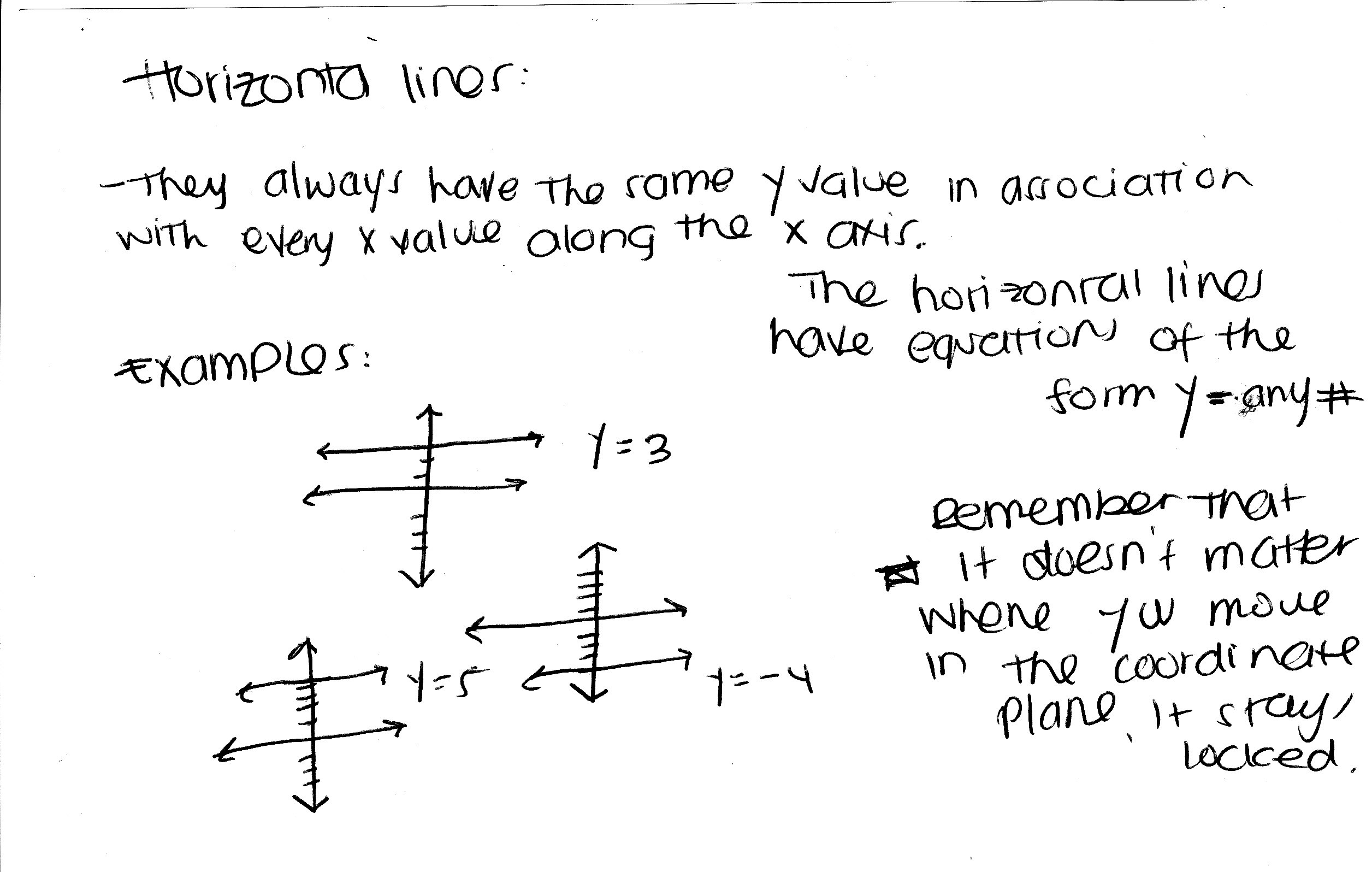 Can You Write The Equation Of A Vertical Line In Slope Intercept Form