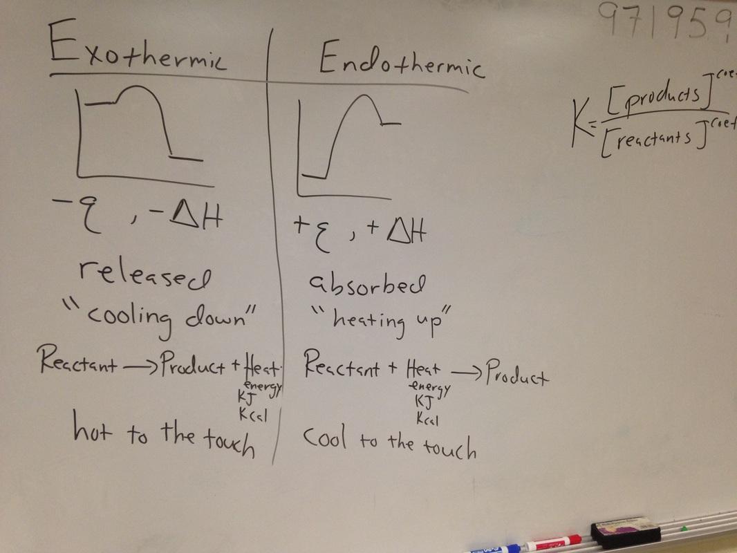 Thermodynamics Kinetics Amp Equilibrium