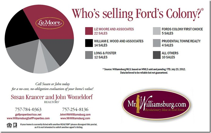 who is selling fords colony