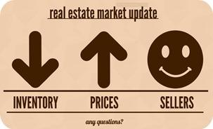 real estate update williamsburg virginia-Mr Williamsburg