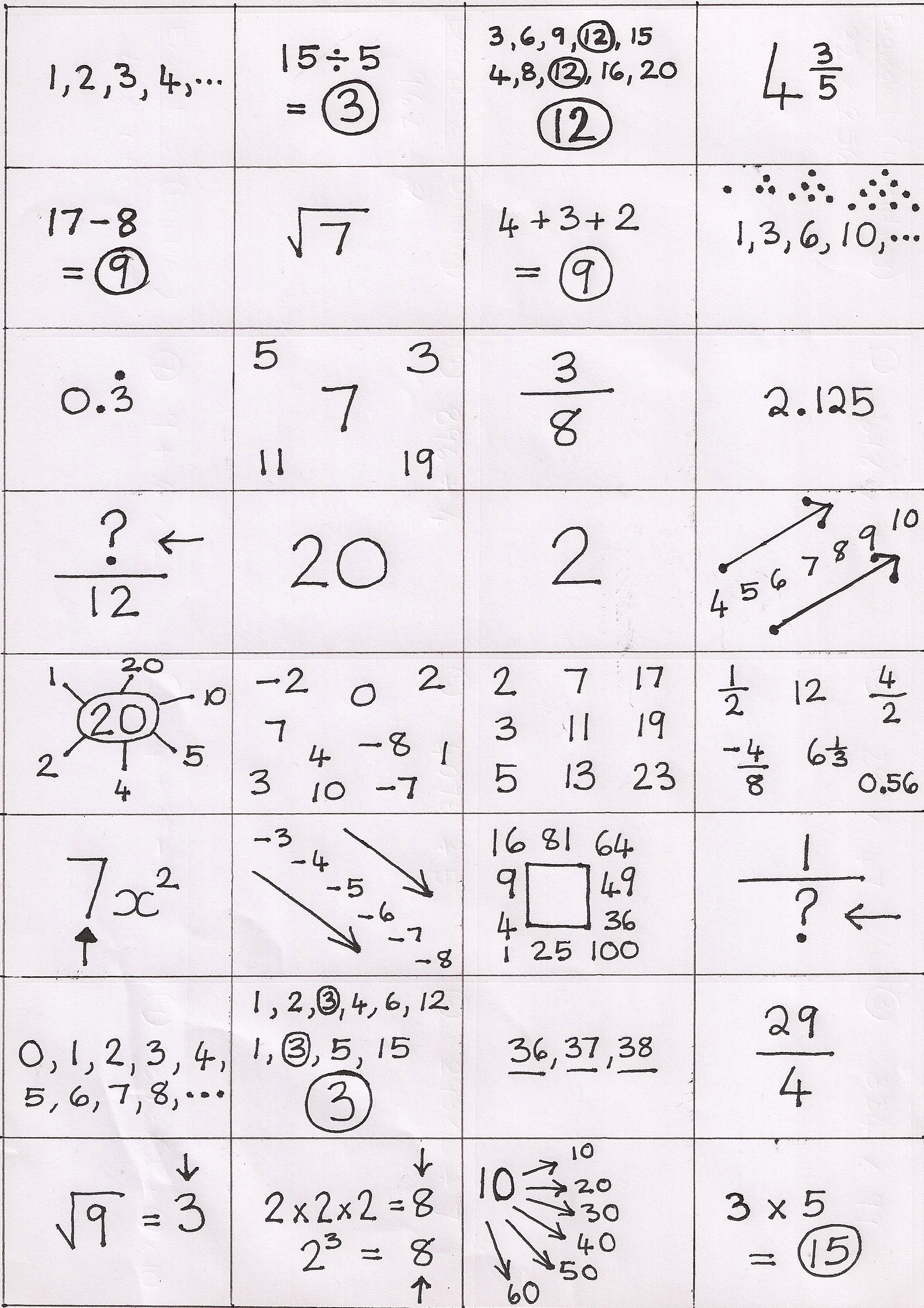 Math Fun Worksheet Ks3