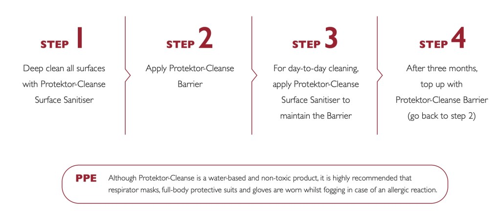 Guidance on using MS Protektor Cleanse for protecting rail fleet
