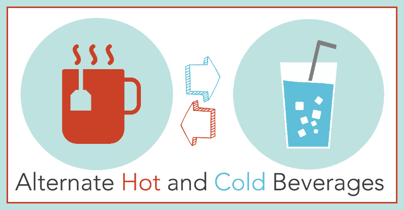 Alternate Hot and Cold Beverages