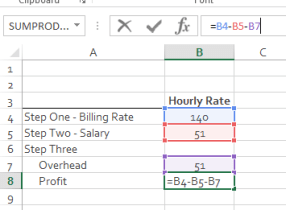 Hourly Rate Analysis Made Easy - The Breakdown to the Build-up 2