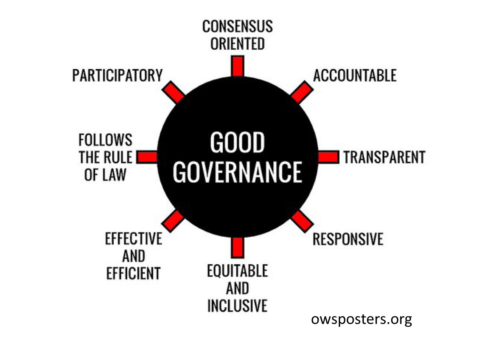 Good Governance You Decide