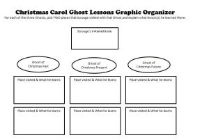 Ghost Lessons Graphic Organizer