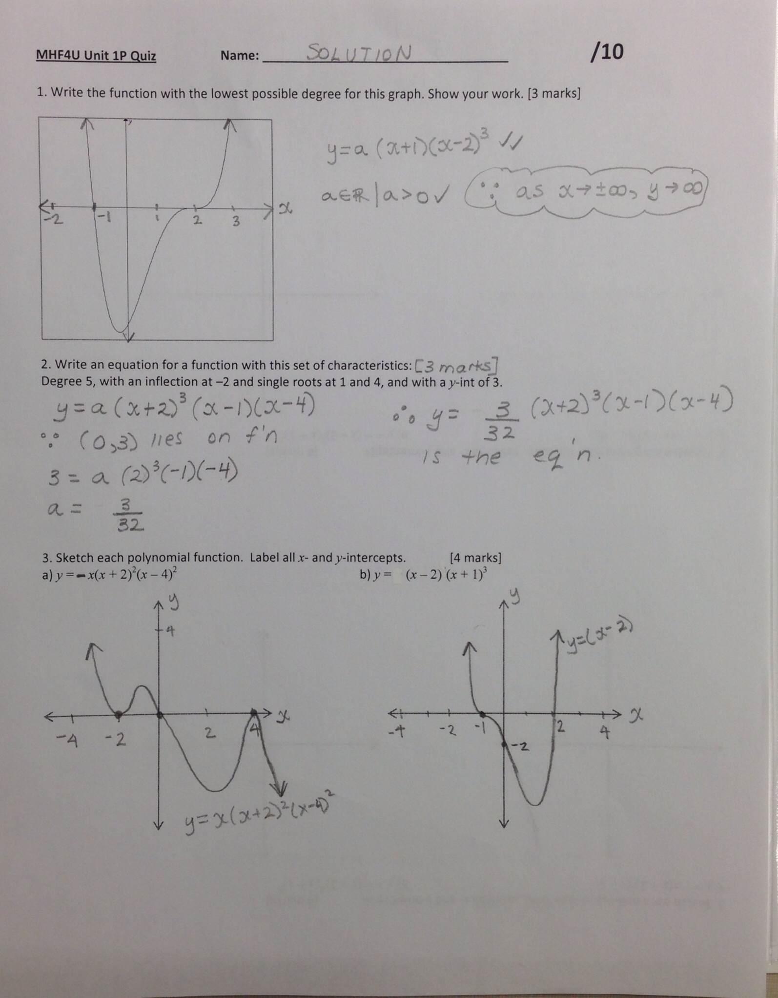 Ms D Silva S Mhf4u Classes