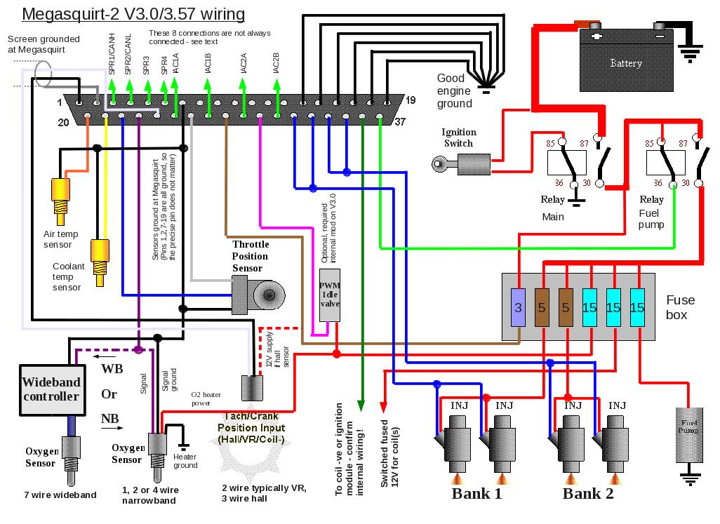 External Wiring Layouts