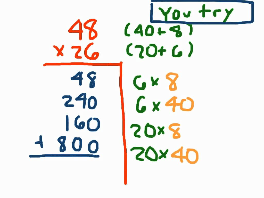 Partial Products Multiplication The New Math