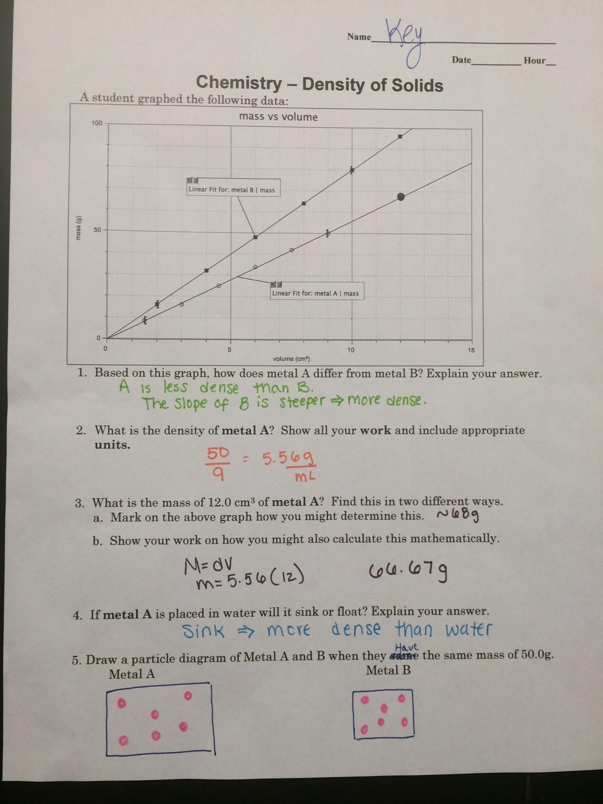 Density Worksheet 1 Answers