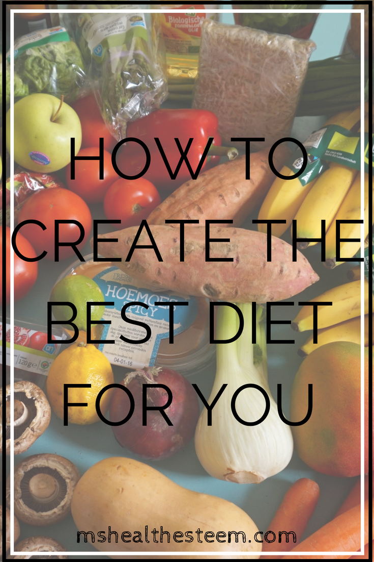 how to create the best diet for you