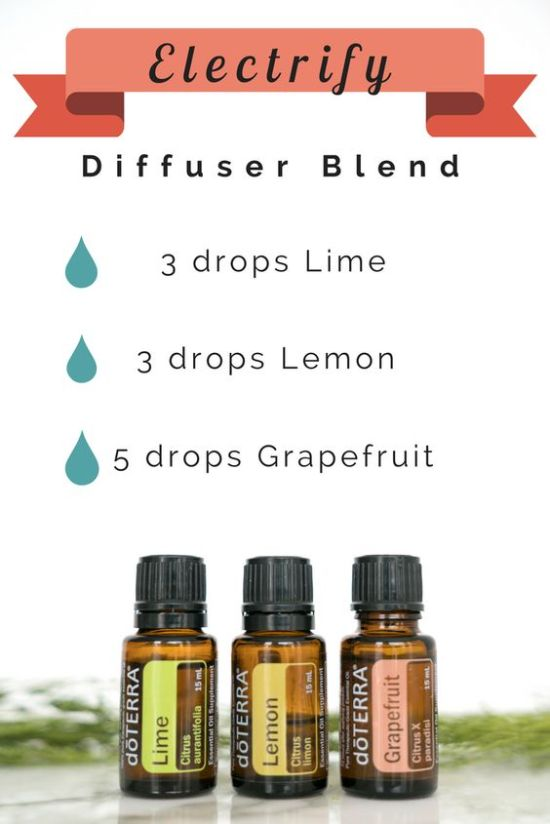 Inspiration Board - doTERRA Essential Oils Diffuser Blend - Lime Essential Oil, Lemon Essential Oil and Grapefruit Essential Oil. A great pick me up.