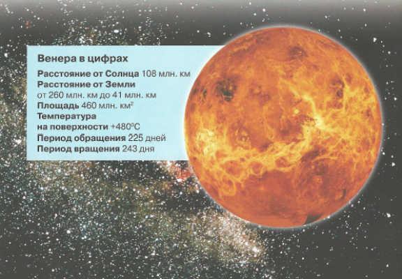 Картинки по запросу стихи про планету венера
