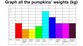 3j-pumpkin-math-quest-2