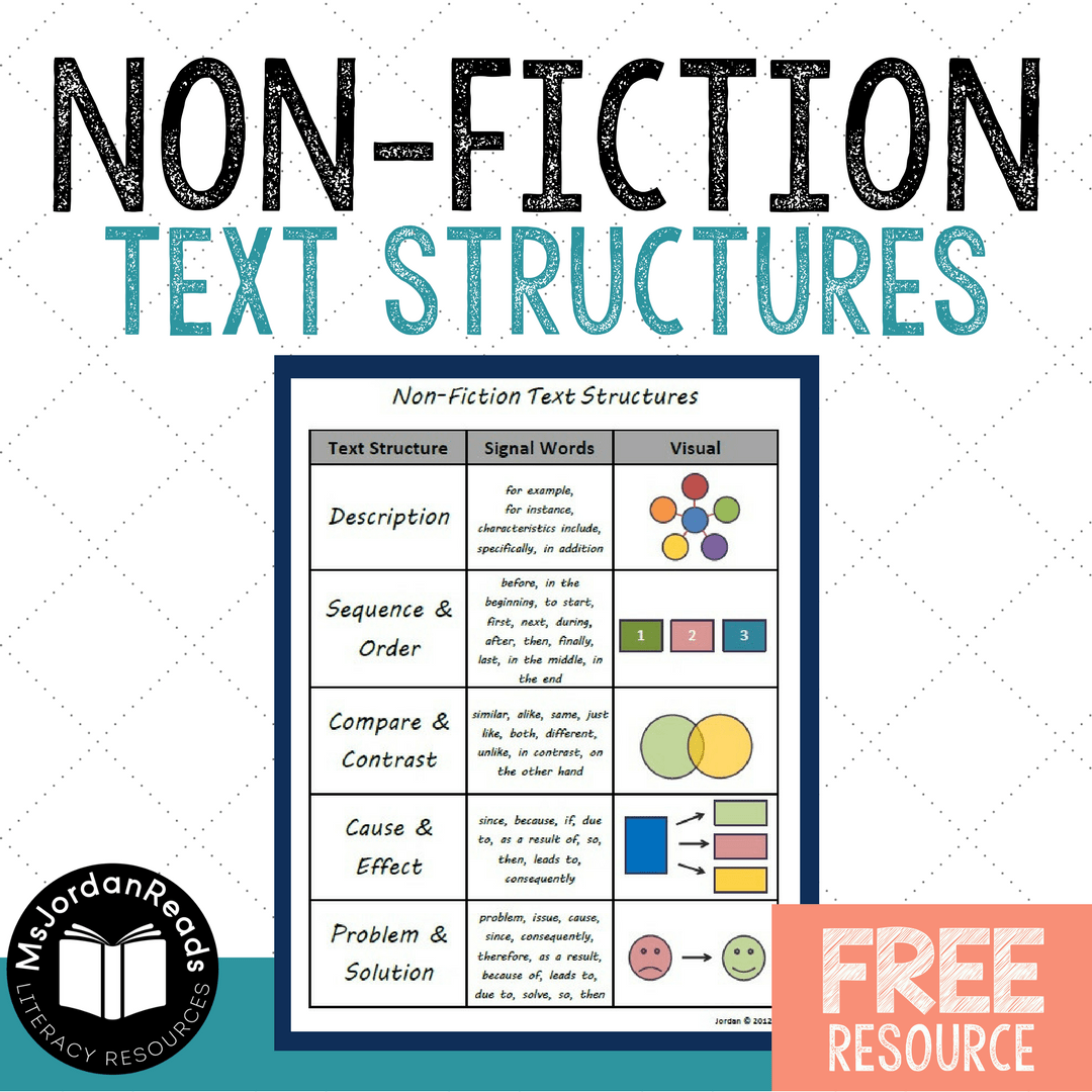 Non-Fiction Text Structures - MsJordanReads