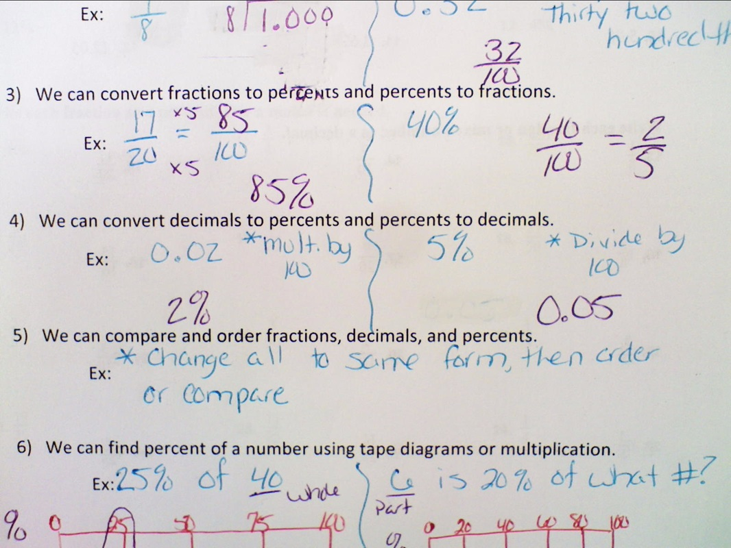 Fractions Decimals Amp Percents 6 6