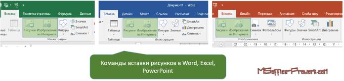 Команды вставки рисунков в Word, Excel, PowerPoint