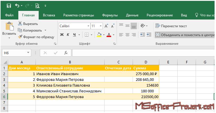 Пример различных вариантов представления числовых форматов