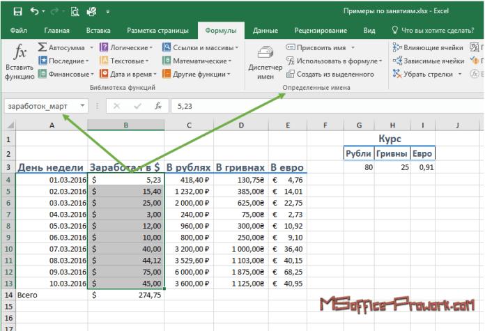 Именование диапазона в Excel