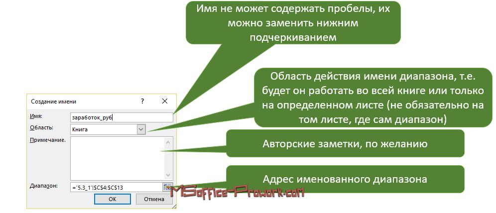 Диалоговое окно создание нового именованного диапазона