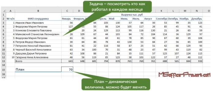 Пример работы условного форматирования