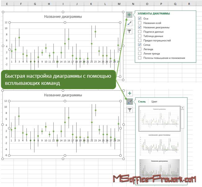 Быстрая настройка диаграммы с помощью всплывающих команд