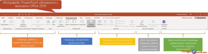 """Вкладка """"Рецензирование"""" PowerPoint в обновленном интерфейсе Office 2019"""