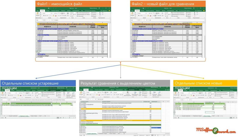 Результат сравнения двух файлов Excel