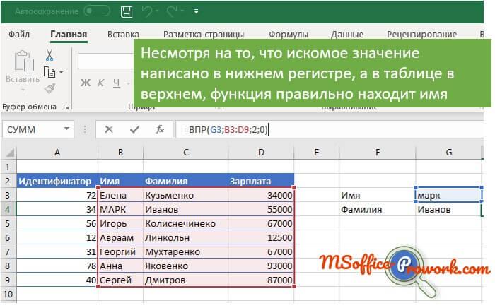 Краткий справочник - функция ВПР