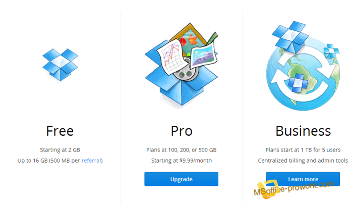 Тарифы от Dropbox