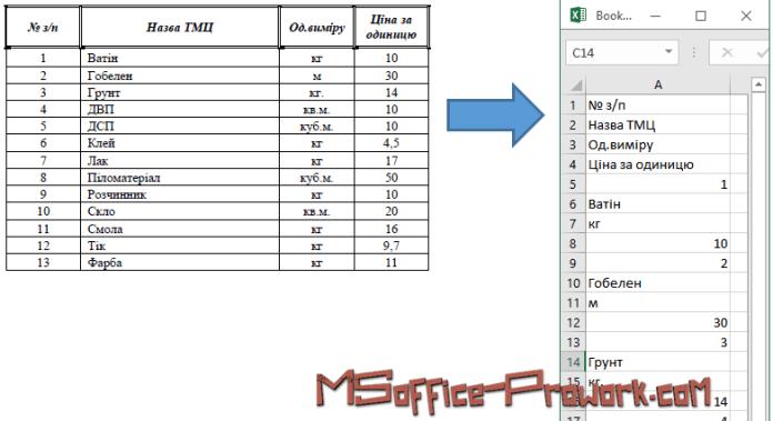 Таблица из Pdf в Excel