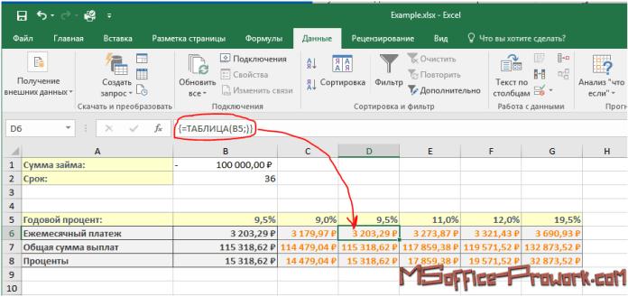 После расчета в строке формул находится только специальная функция ТАБЛИЦА