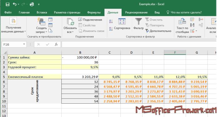 """Результат работы инструмента """"Таблица данных"""" с двумя входами"""