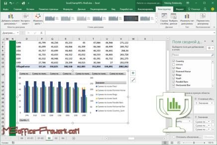#ExcelWorldChamp 3-3 или строим сводные диаграммы