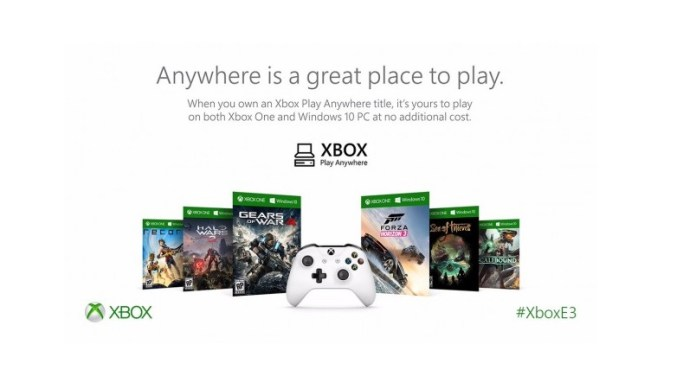 Image result for xbox play anywhere