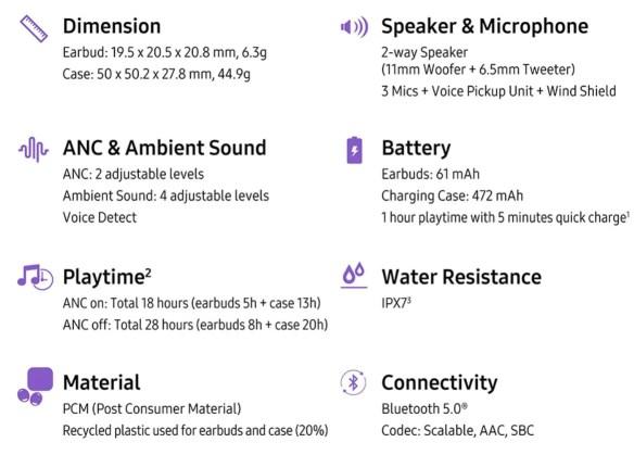 İndirim: Samsung Galaxy Buds Pro kablosuz kulaklıklar sadece 119 dolara satılıyor 13
