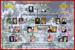 ardlay family tree