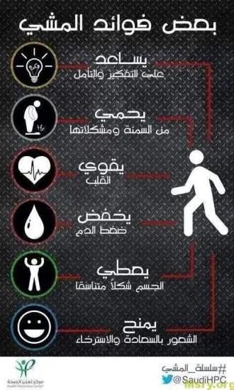 رجيم سريع ونظام غذائى لإنقاص 15 كيلو فى إسبوعين موقع مصري