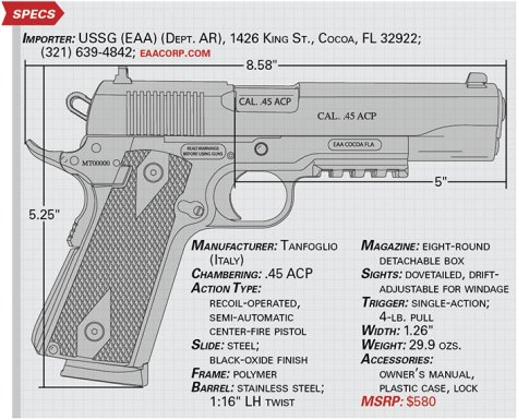 EAA Witness Elite 1911 Polymer specifications
