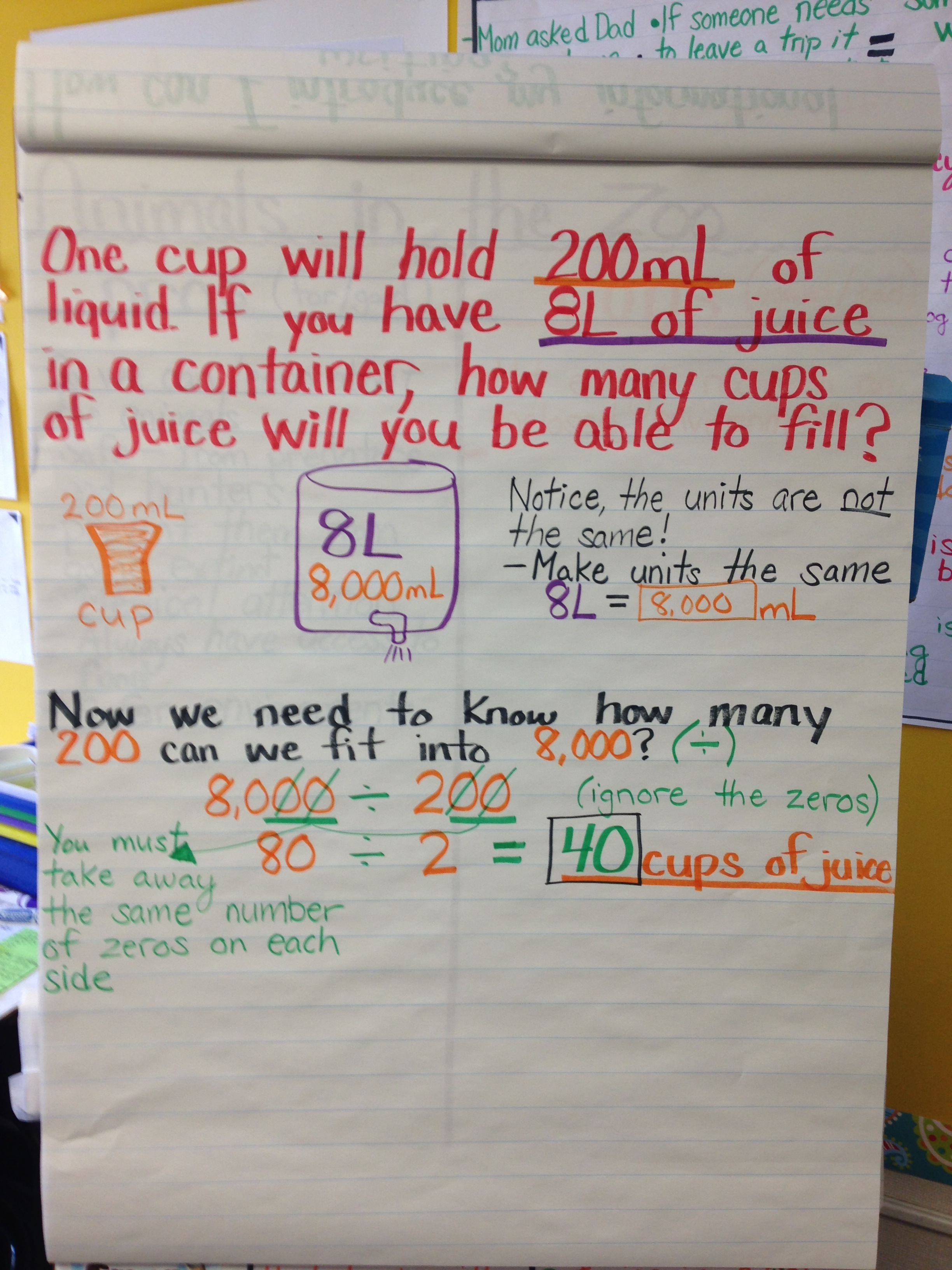 Metric Conversion Word Problem Poster